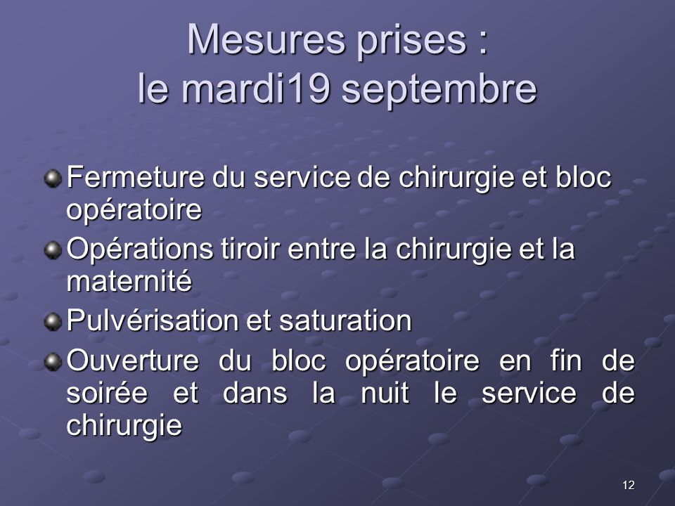 Mesures prises : le mardi19 septembre