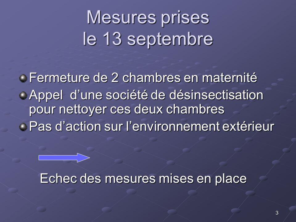Mesures prises le 13 septembre