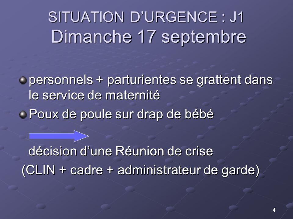 SITUATION D'URGENCE : J1 Dimanche 17 septembre