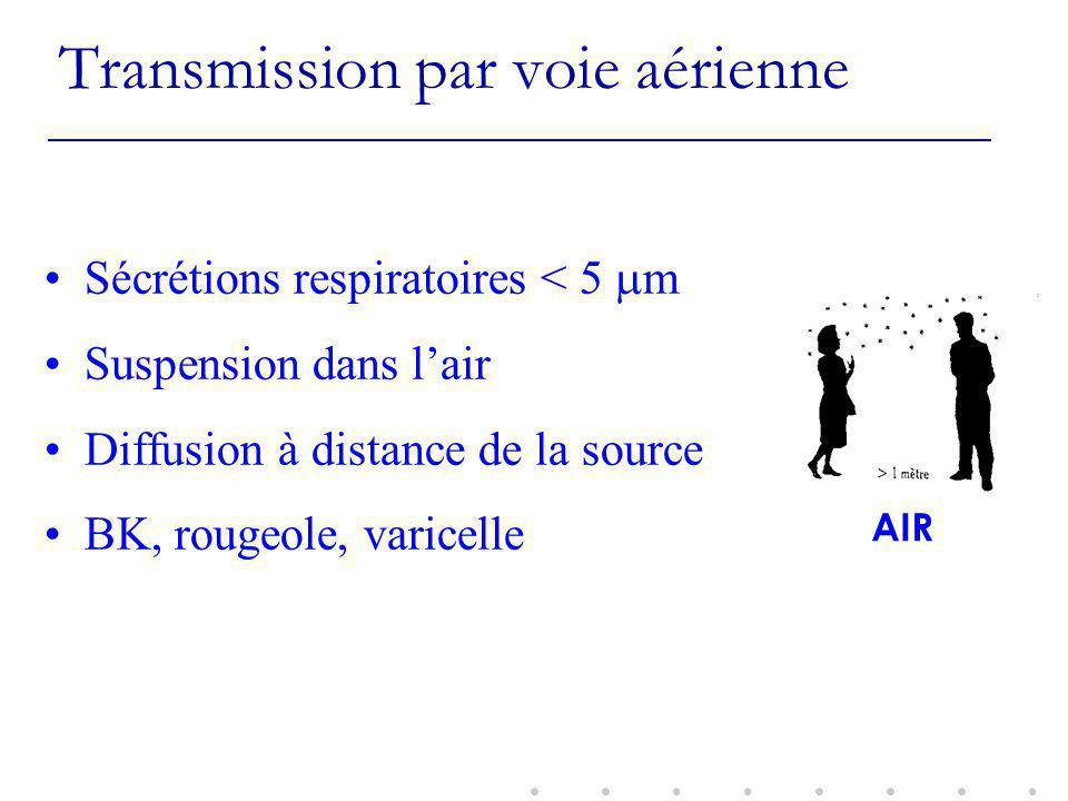 Transmission par voie aérienne