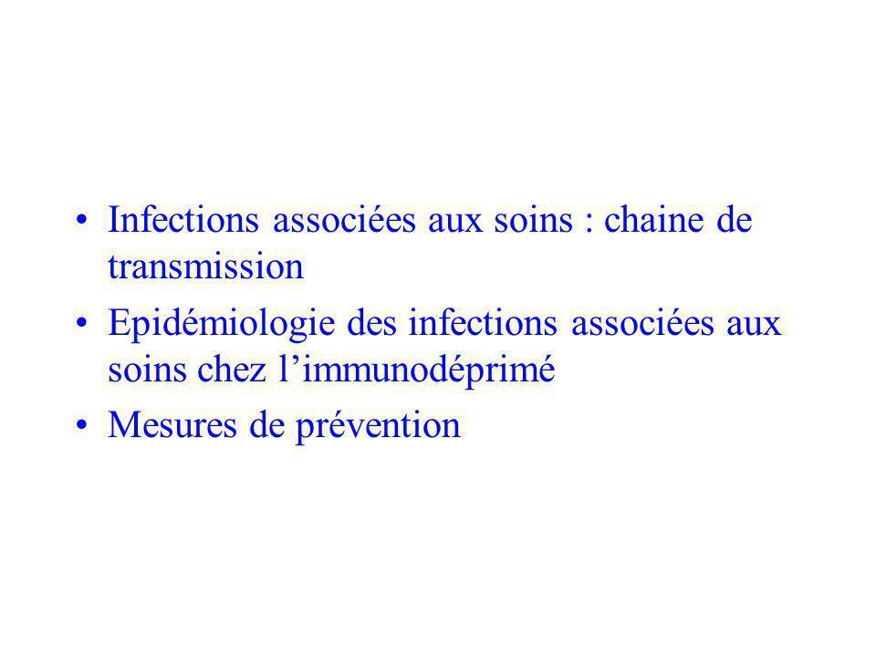 Infections associées aux soins : chaine de transmission