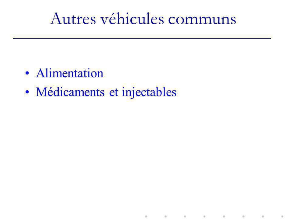Autres véhicules communs