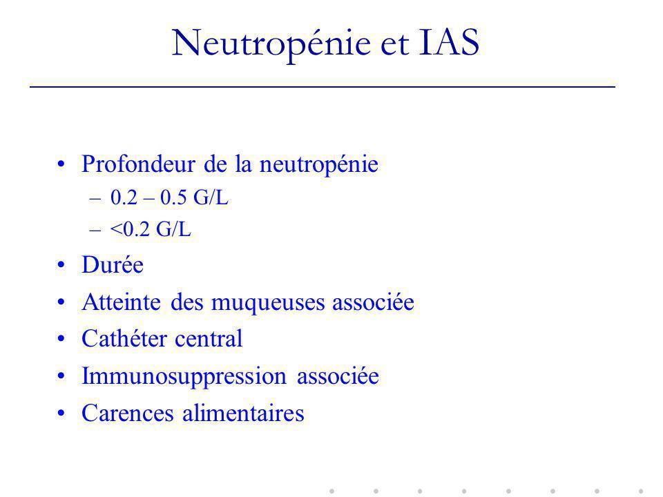 Neutropénie et IAS Profondeur de la neutropénie Durée