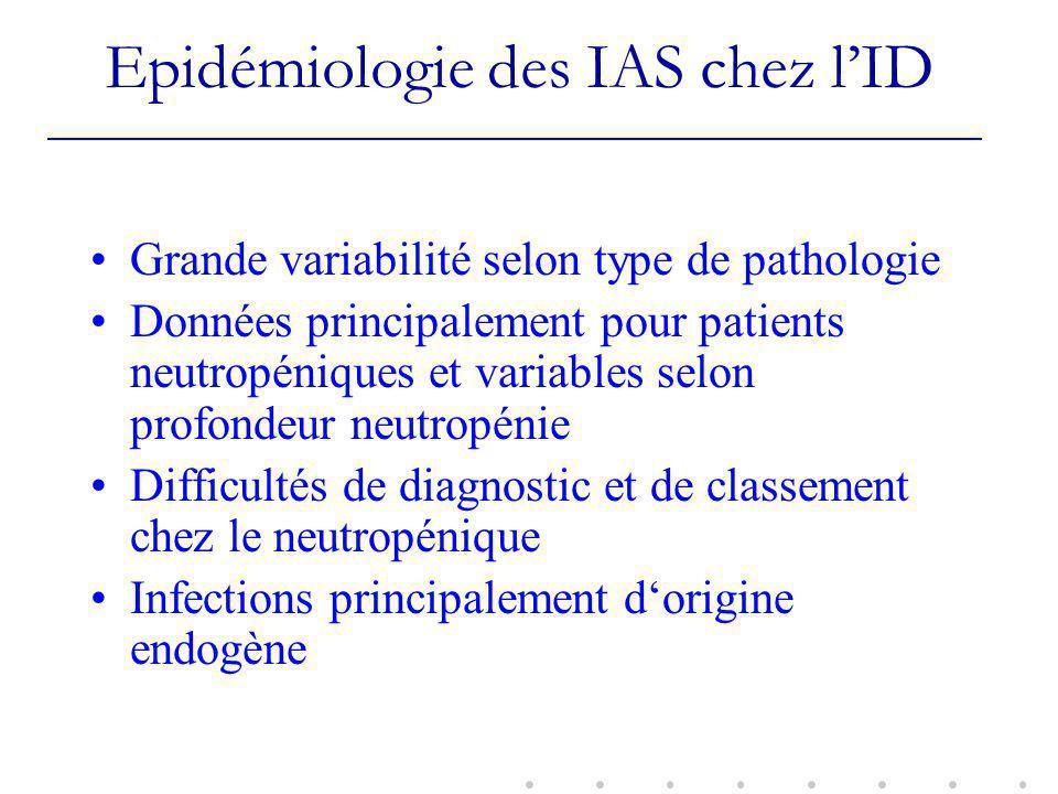 Epidémiologie des IAS chez l'ID