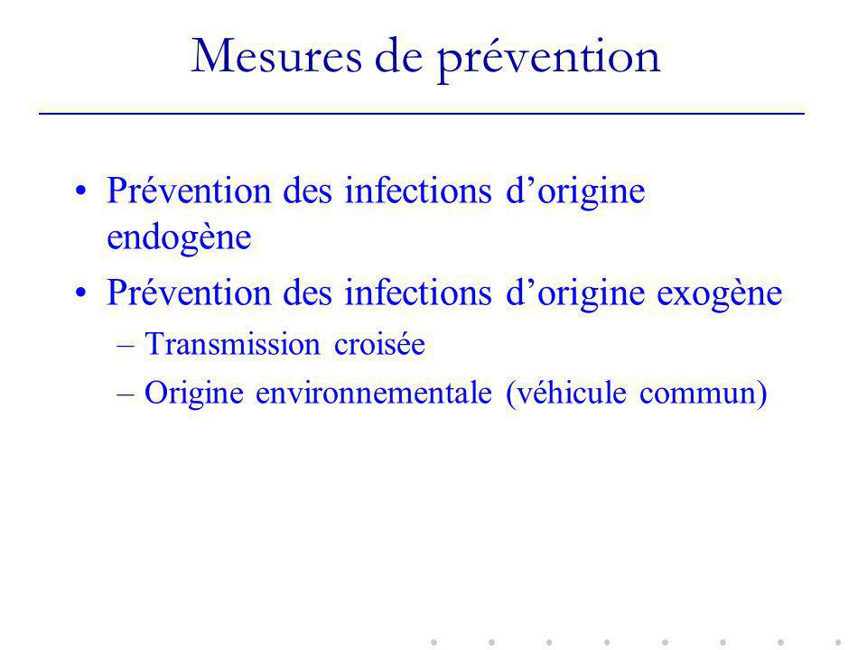 Mesures de prévention Prévention des infections d'origine endogène