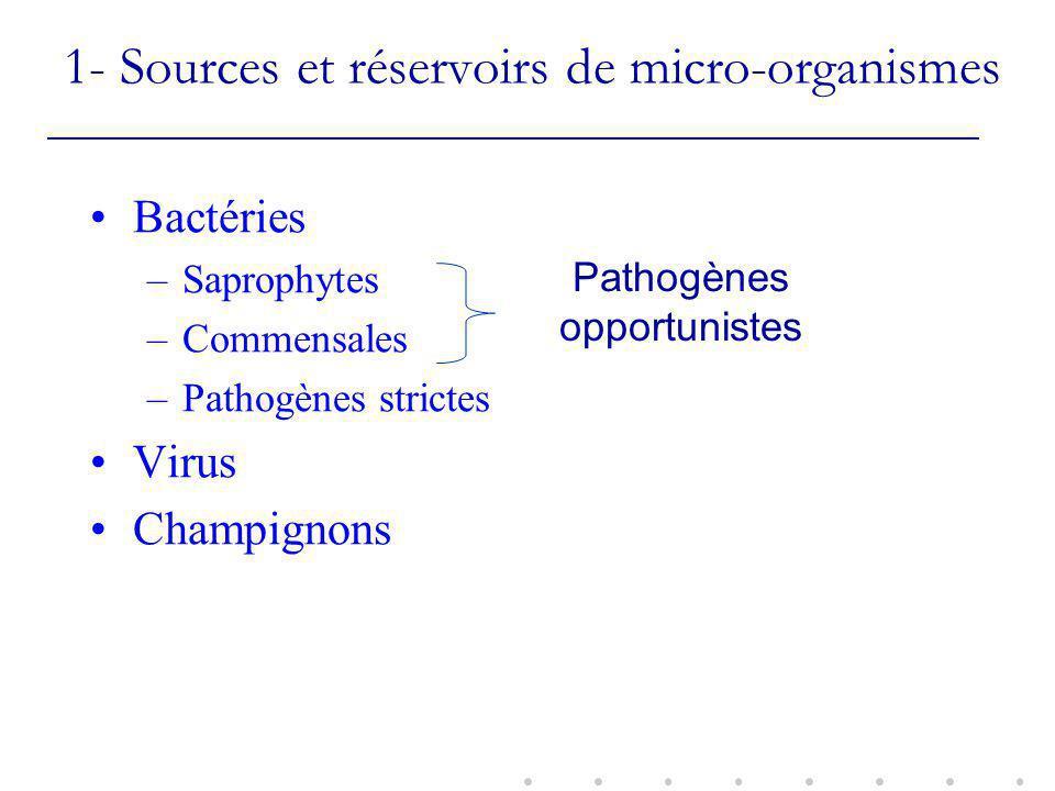 1- Sources et réservoirs de micro-organismes