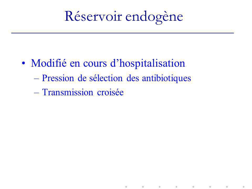 Réservoir endogène Modifié en cours d'hospitalisation