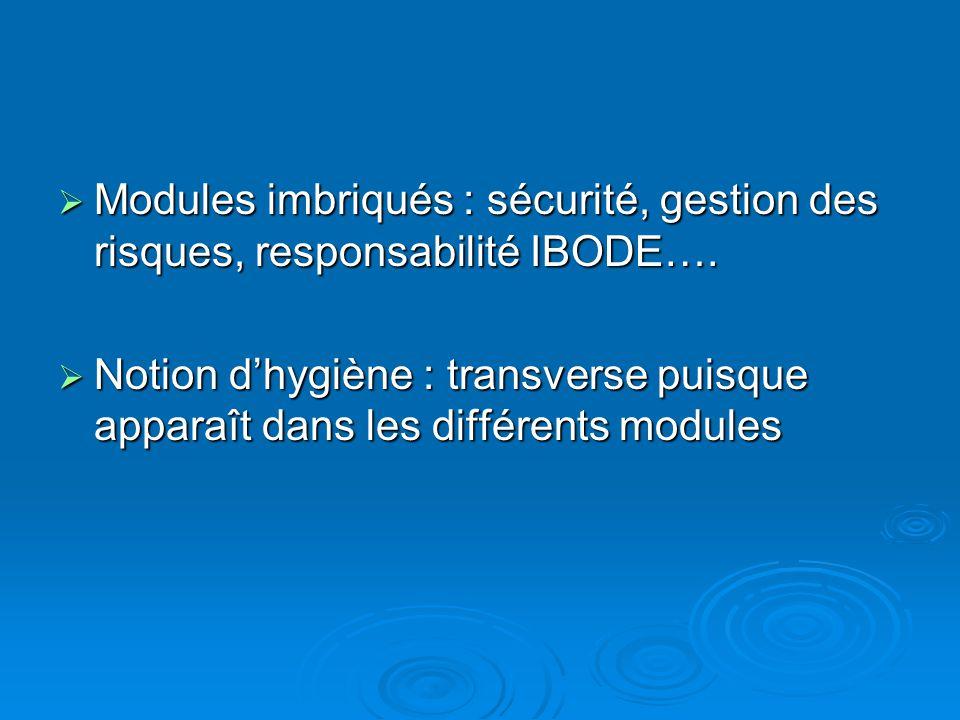 Modules imbriqués : sécurité, gestion des risques, responsabilité IBODE….