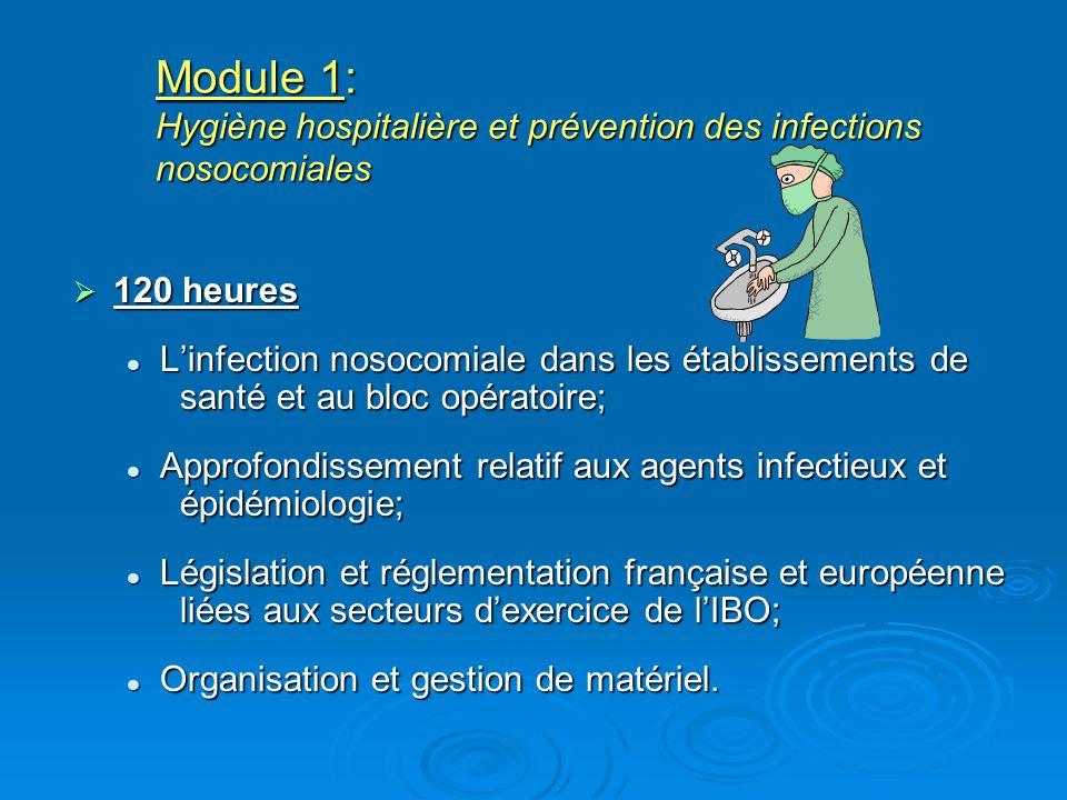Module 1: Hygiène hospitalière et prévention des infections nosocomiales