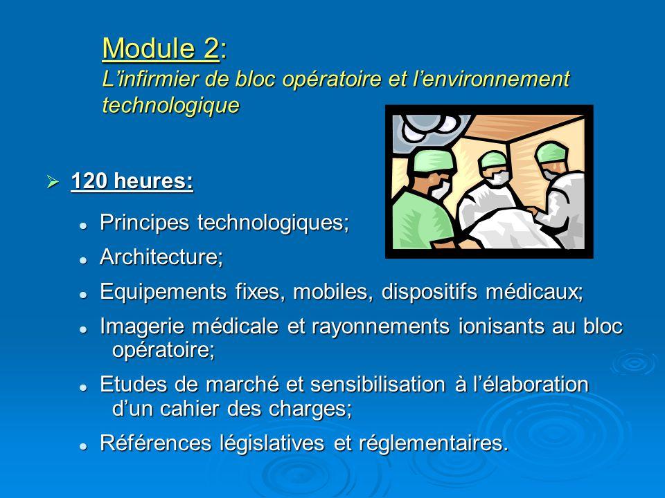 Module 2: L'infirmier de bloc opératoire et l'environnement technologique