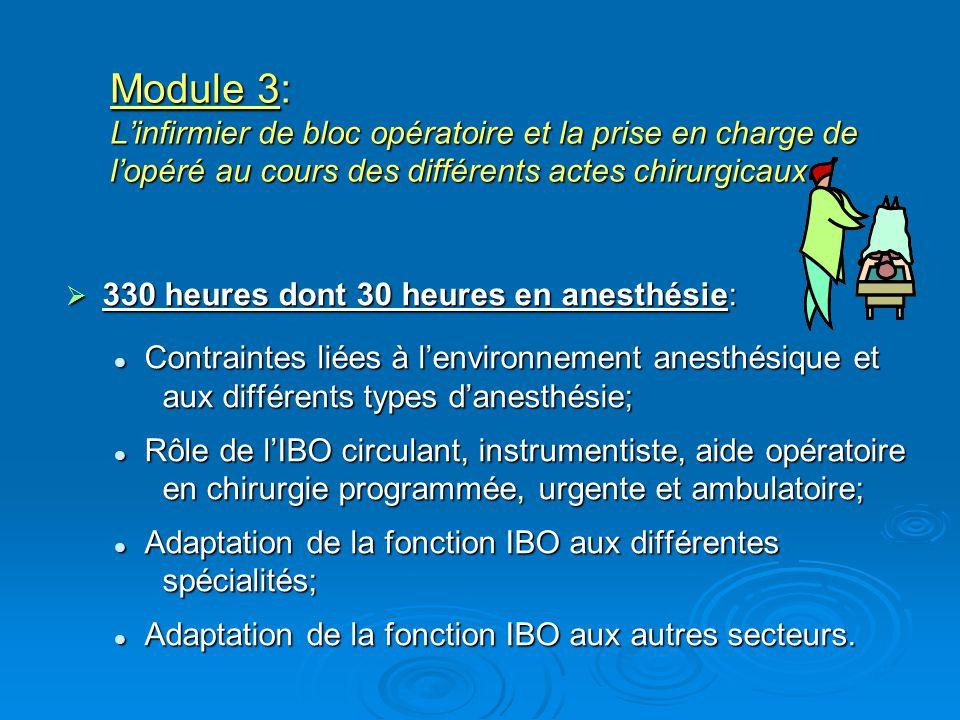 Module 3: L'infirmier de bloc opératoire et la prise en charge de l'opéré au cours des différents actes chirurgicaux