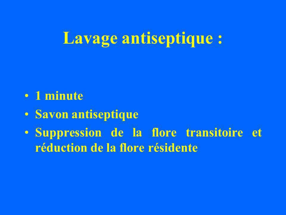 Lavage antiseptique : 1 minute Savon antiseptique
