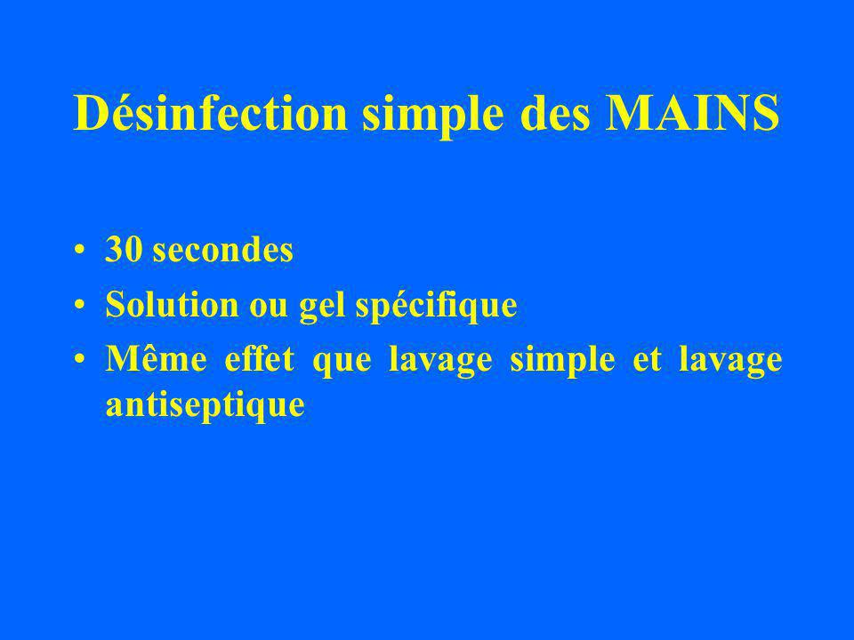 Désinfection simple des MAINS