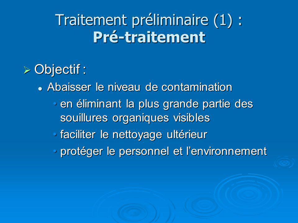 Traitement préliminaire (1) : Pré-traitement