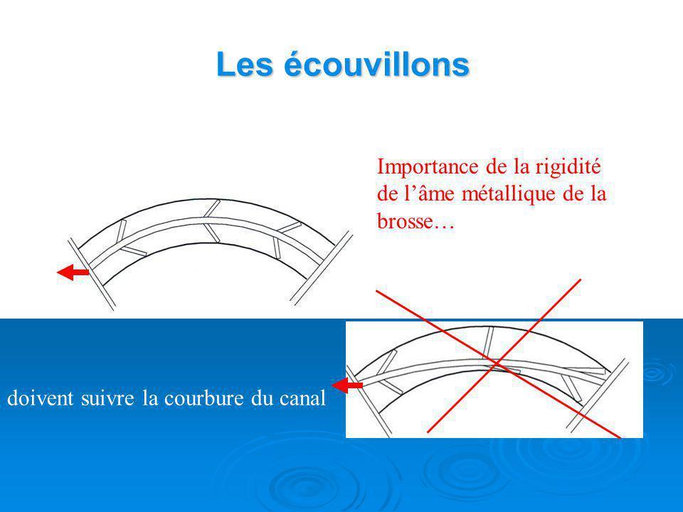 Les écouvillons Importance de la rigidité de l'âme métallique de la brosse… doivent suivre la courbure du canal.