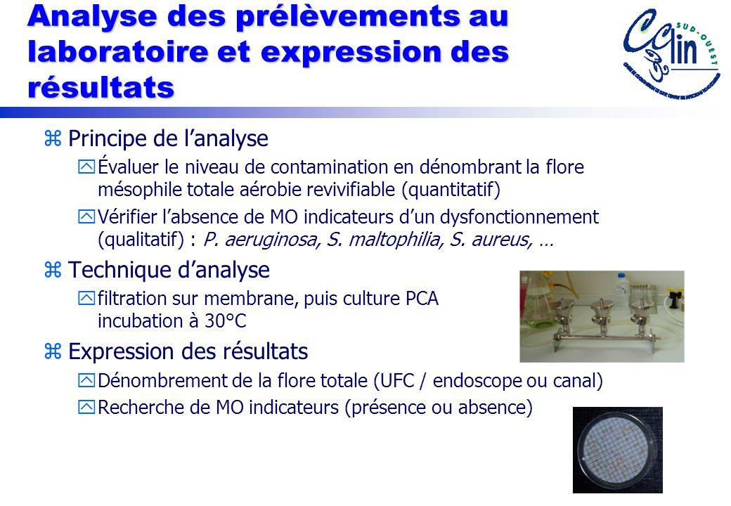 Analyse des prélèvements au laboratoire et expression des résultats