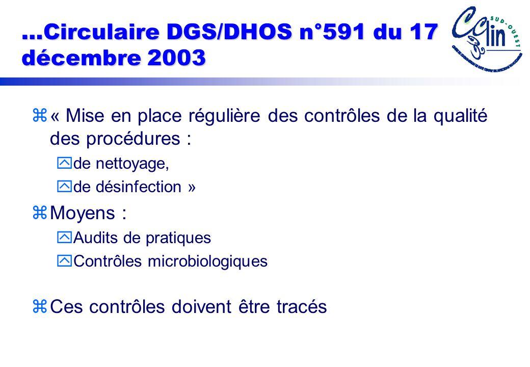 …Circulaire DGS/DHOS n°591 du 17 décembre 2003