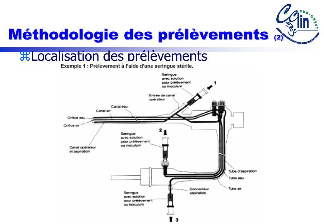 Méthodologie des prélèvements (2)