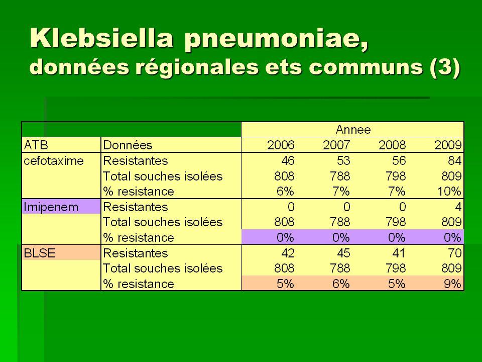 Klebsiella pneumoniae, données régionales ets communs (3)