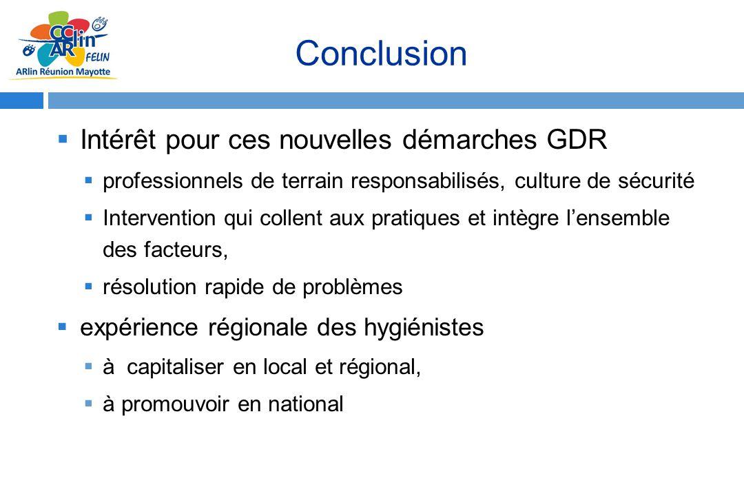 Conclusion Intérêt pour ces nouvelles démarches GDR