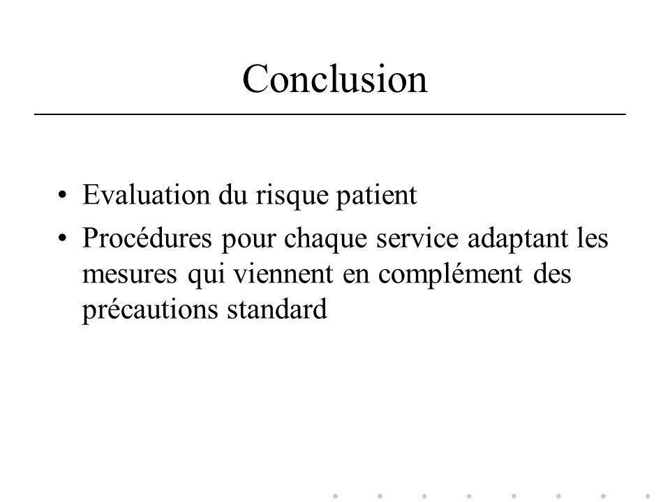 Conclusion Evaluation du risque patient