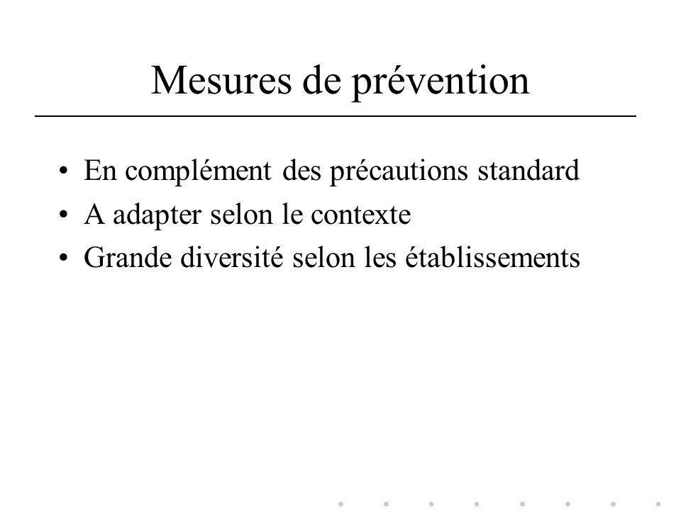 Mesures de prévention En complément des précautions standard