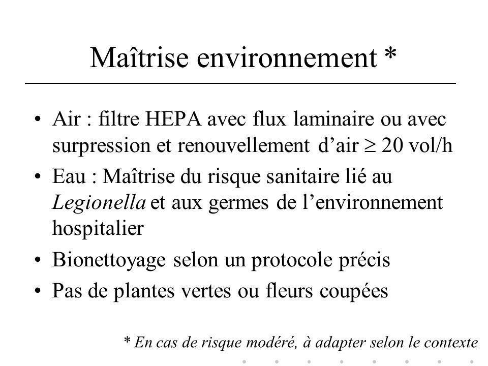 Maîtrise environnement *