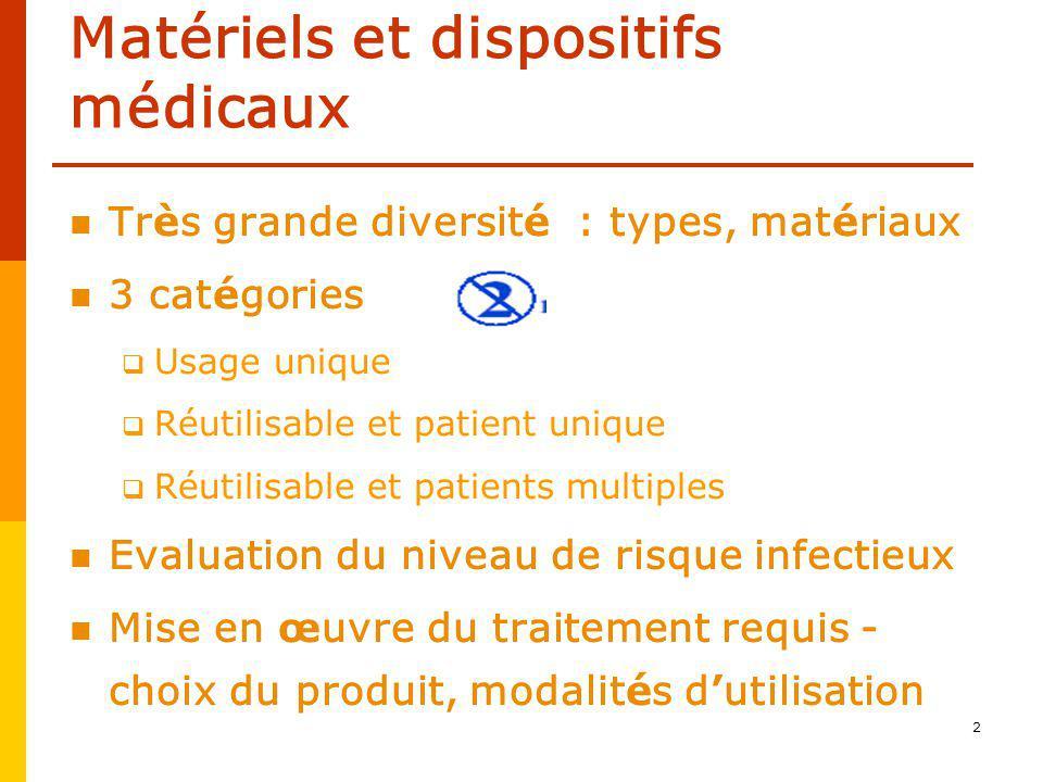 Matériels et dispositifs médicaux