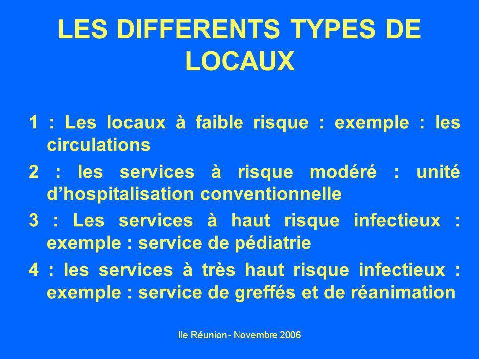 LES DIFFERENTS TYPES DE LOCAUX