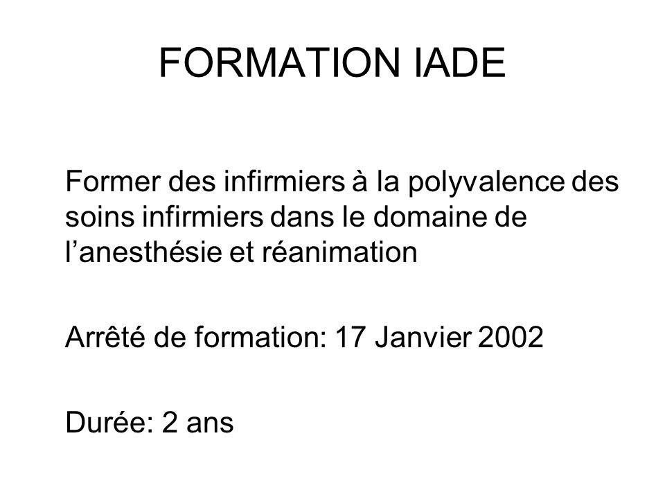 FORMATION IADE Former des infirmiers à la polyvalence des soins infirmiers dans le domaine de l'anesthésie et réanimation.