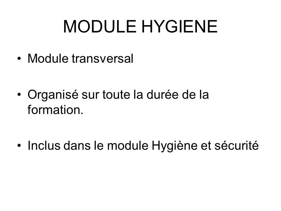 MODULE HYGIENE Module transversal