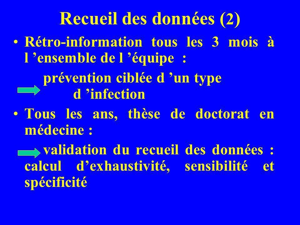 Recueil des données (2) Rétro-information tous les 3 mois à l 'ensemble de l 'équipe : prévention ciblée d 'un type d 'infection.