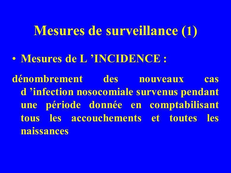Mesures de surveillance (1)
