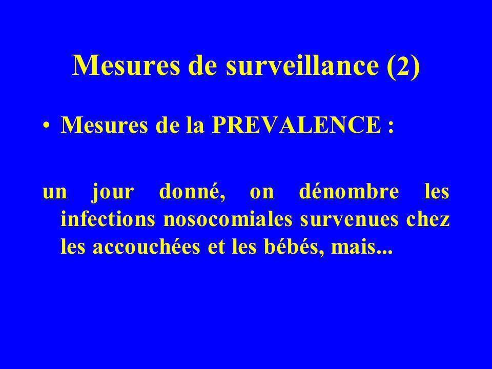 Mesures de surveillance (2)