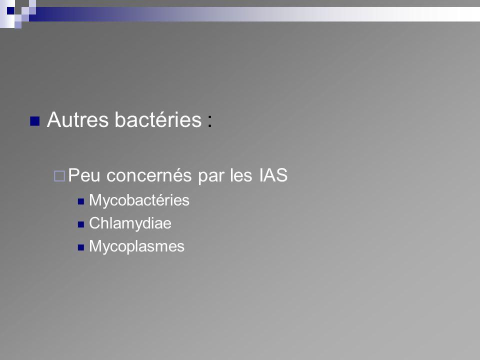 Autres bactéries : Peu concernés par les IAS Mycobactéries Chlamydiae