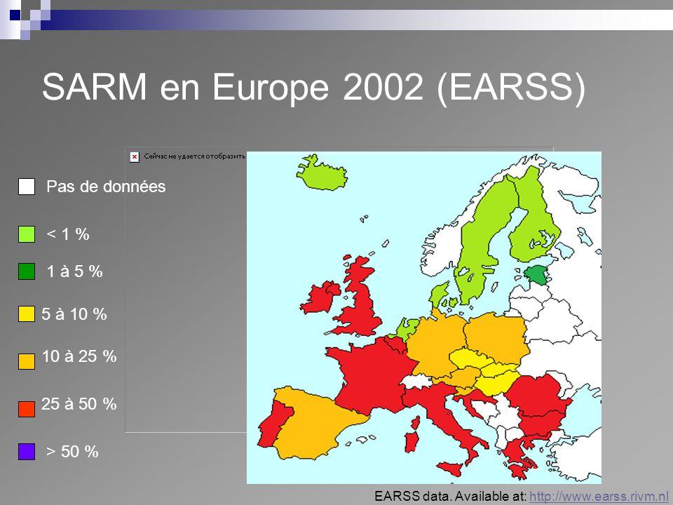 SARM en Europe 2002 (EARSS) Pas de données < 1 % 1 à 5 % 5 à 10 %
