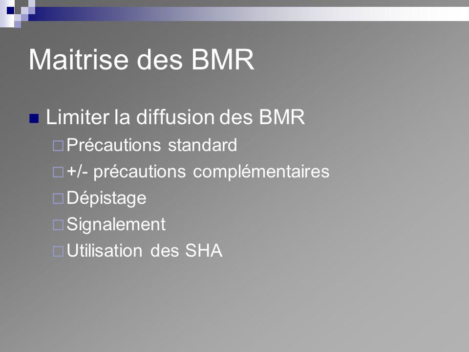 Maitrise des BMR Limiter la diffusion des BMR Précautions standard