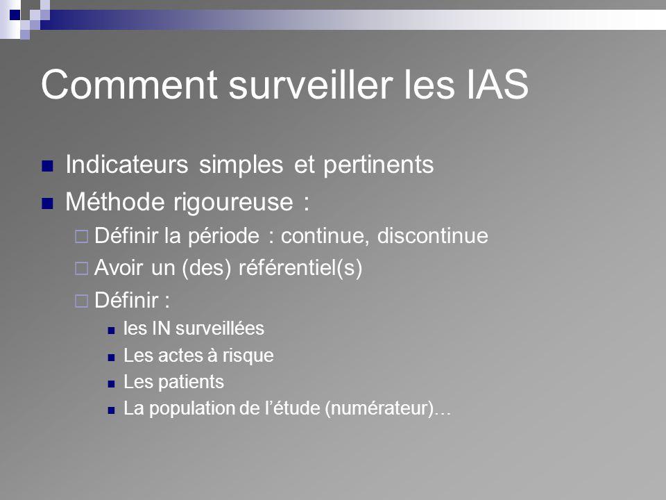 Comment surveiller les IAS