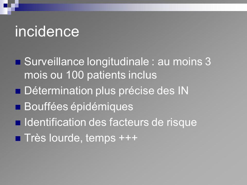 incidence Surveillance longitudinale : au moins 3 mois ou 100 patients inclus. Détermination plus précise des IN.