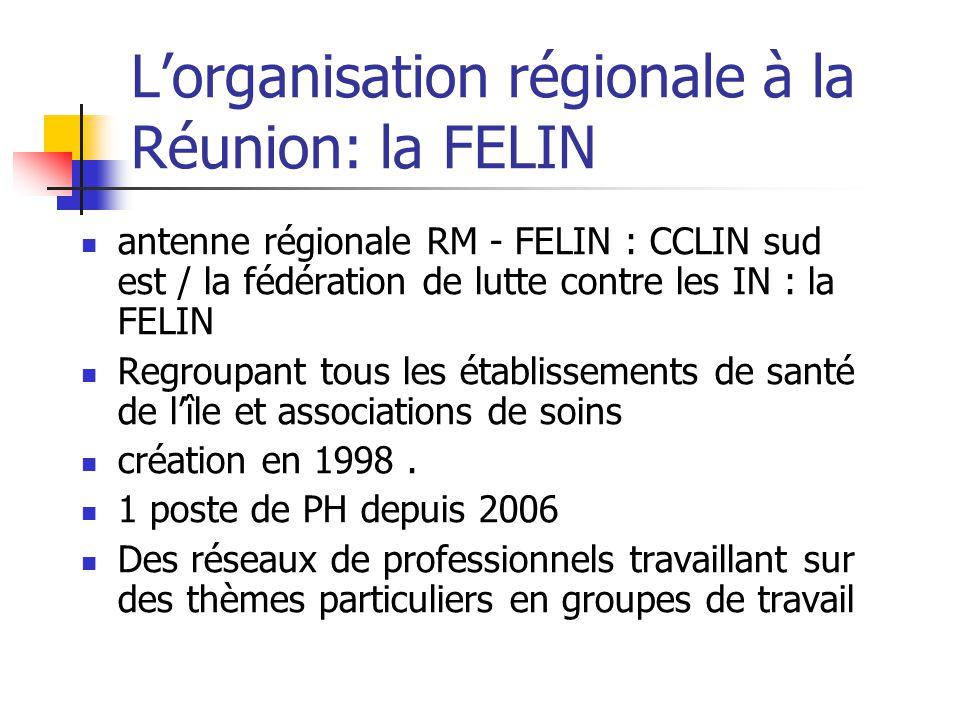 L'organisation régionale à la Réunion: la FELIN