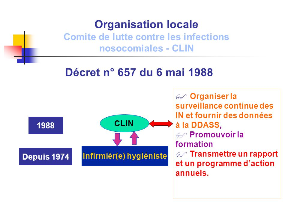 Organisation locale Décret n° 657 du 6 mai 1988