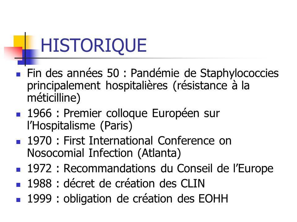 HISTORIQUE Fin des années 50 : Pandémie de Staphylococcies principalement hospitalières (résistance à la méticilline)