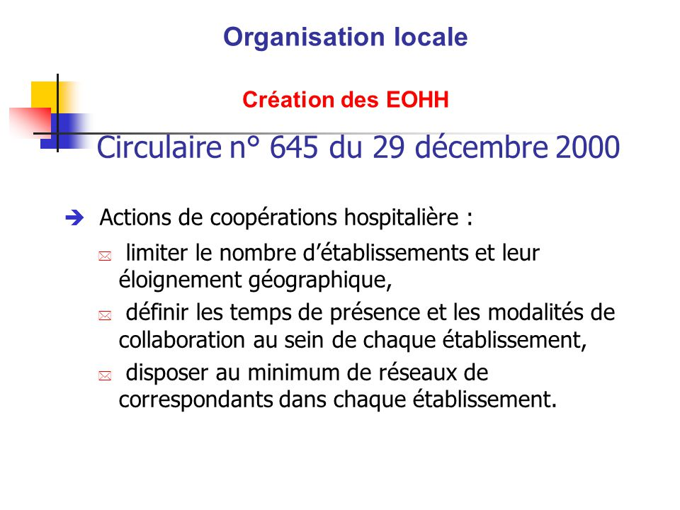 Circulaire n° 645 du 29 décembre 2000