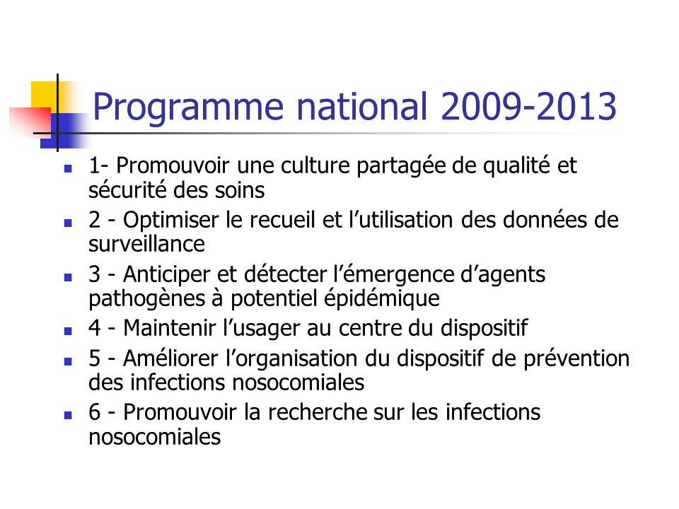 Programme national 2009-2013 1- Promouvoir une culture partagée de qualité et sécurité des soins.