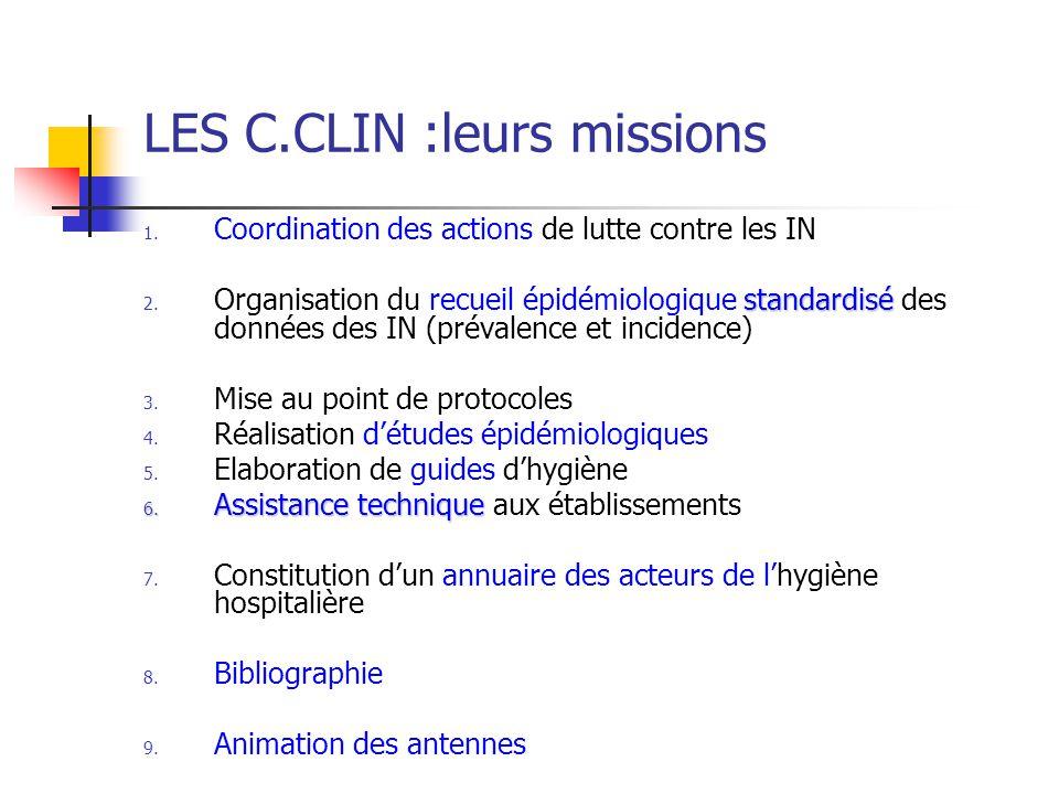 LES C.CLIN :leurs missions