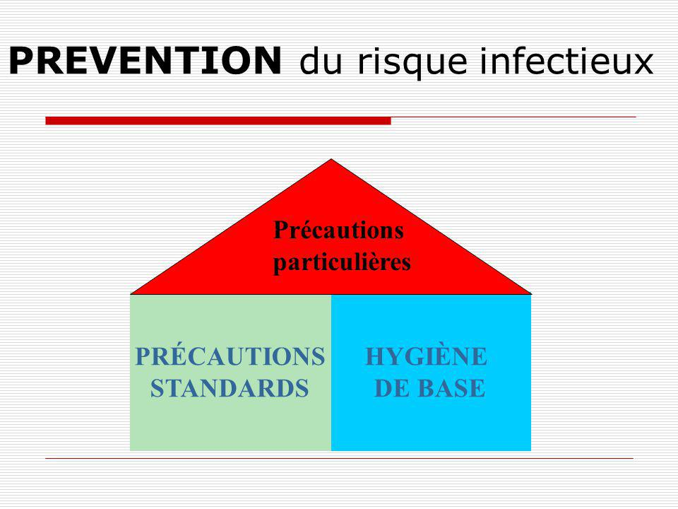 PREVENTION du risque infectieux