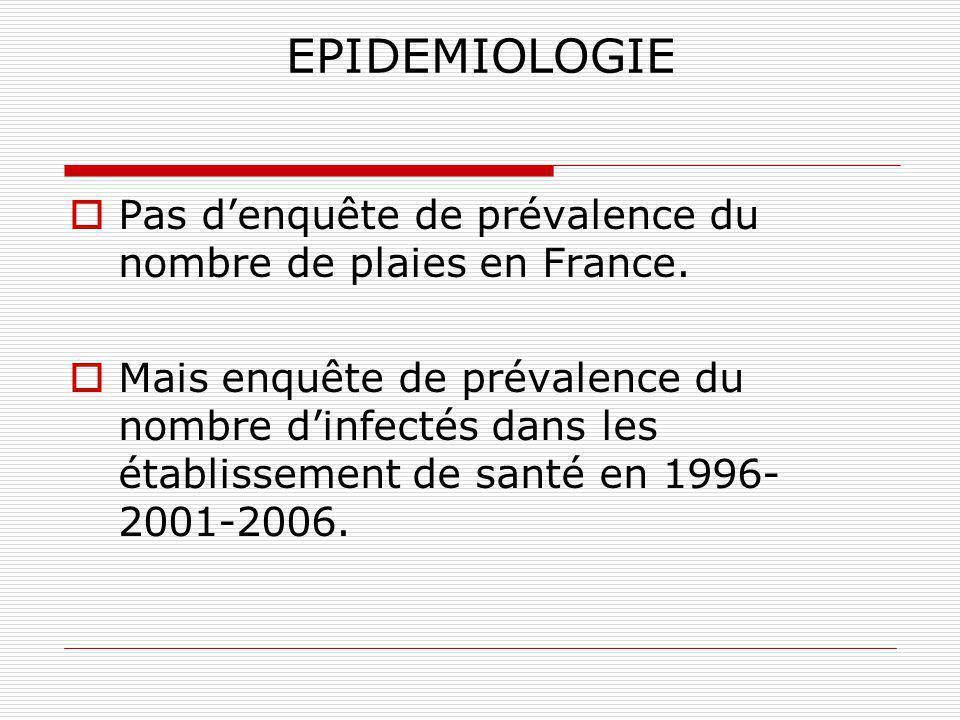 EPIDEMIOLOGIE Pas d'enquête de prévalence du nombre de plaies en France.