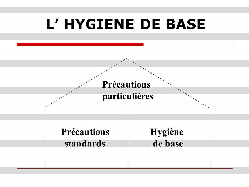 L' HYGIENE DE BASE Hygiène de base Précautions standards particulières