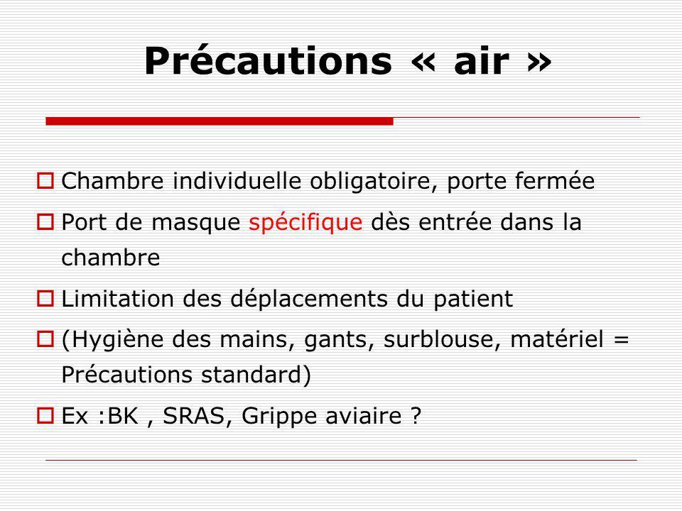 Précautions « air » Chambre individuelle obligatoire, porte fermée