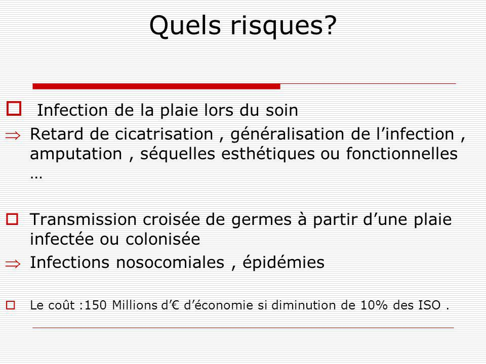 Quels risques Infection de la plaie lors du soin
